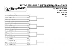 Qualifying Singles Draw