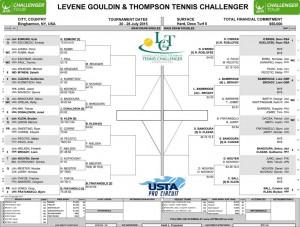 2015 LG&T Challenger Friday Draw