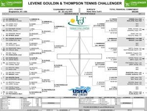 2015 LG&T Challenger Semi-Final Draw