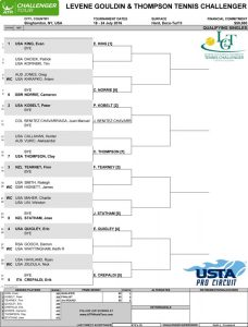 2016 Mens qualifying draw