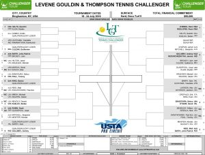 LGT 2016 Main draw monday