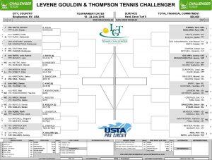 LGT Challenger draw beginning july 20
