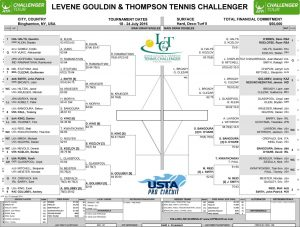 semi final draw lgt challenger 2016