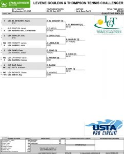 Sunday's Qualifying Draw