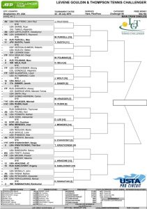 Complete opening singles draw